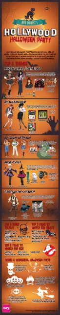 Very Scary Halloween Costumes! (Infographic)